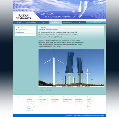 Grafik: Windworks VAWT